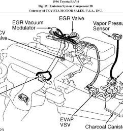 egr vacuum switching valve imageresizertool com 1995 isuzu trooper fuse diagram 1996 isuzu rodeo fuse box [ 1028 x 805 Pixel ]