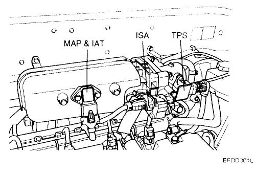2002 Kia Rio Knock Sensor: How Do I Replace the Knock