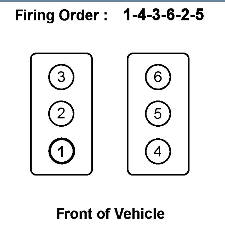 Codes Po131 and Po140: Got Reading: Po131 Bank 1 Sensor 1
