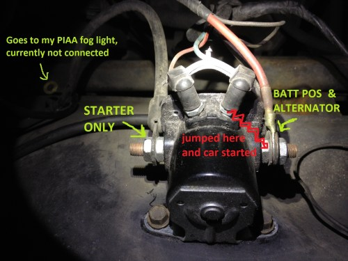 small resolution of 1985 jeep cj7 starter solenoid wiring wiring diagram load jeep cj7 solenoid wiring 1985 jeep cj7