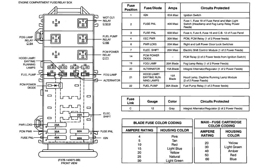 Fuse Diagram: Can't Find Fuse Diagram Guides.