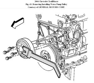 2004 Saab 9 3 Water Pump Replacement  Wiring Diagram And