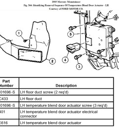 inside door diagram 2003 mercury mountaineer electrical work 1999 mercury mountaineer fuse panel a c heat actuator [ 1196 x 831 Pixel ]