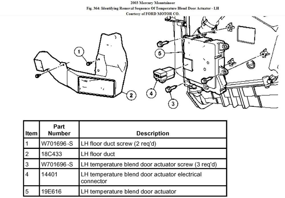 medium resolution of inside door diagram 2003 mercury mountaineer electrical work 1999 mercury mountaineer fuse panel a c heat actuator