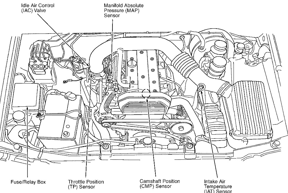 What Sensor Sits on the Inside of Cylinder Head on the