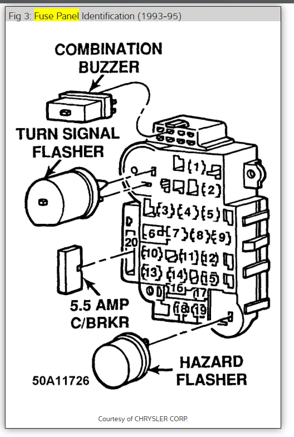 Relay Panel Under Dash Right of Steering Column