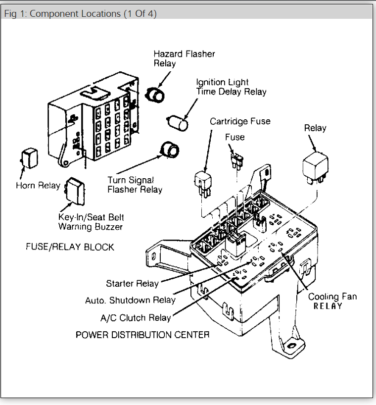 Power Distribution Center and Fuse Panel?: Can You Please