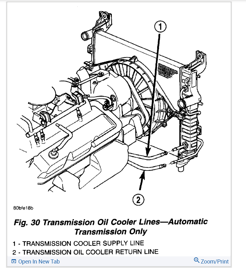 Location of Radiator Drain Plug?: Where Do You Access the