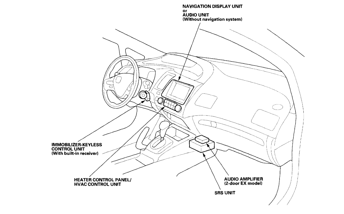 Airbag Module: I Would Like to Know Where the Airbag