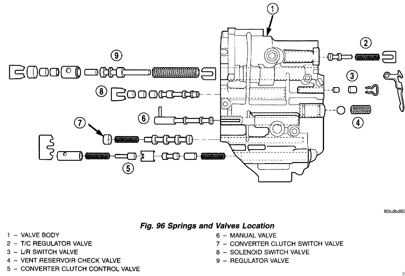 Need Diagram of Valve Body: Replaced Neutral Safety Switch