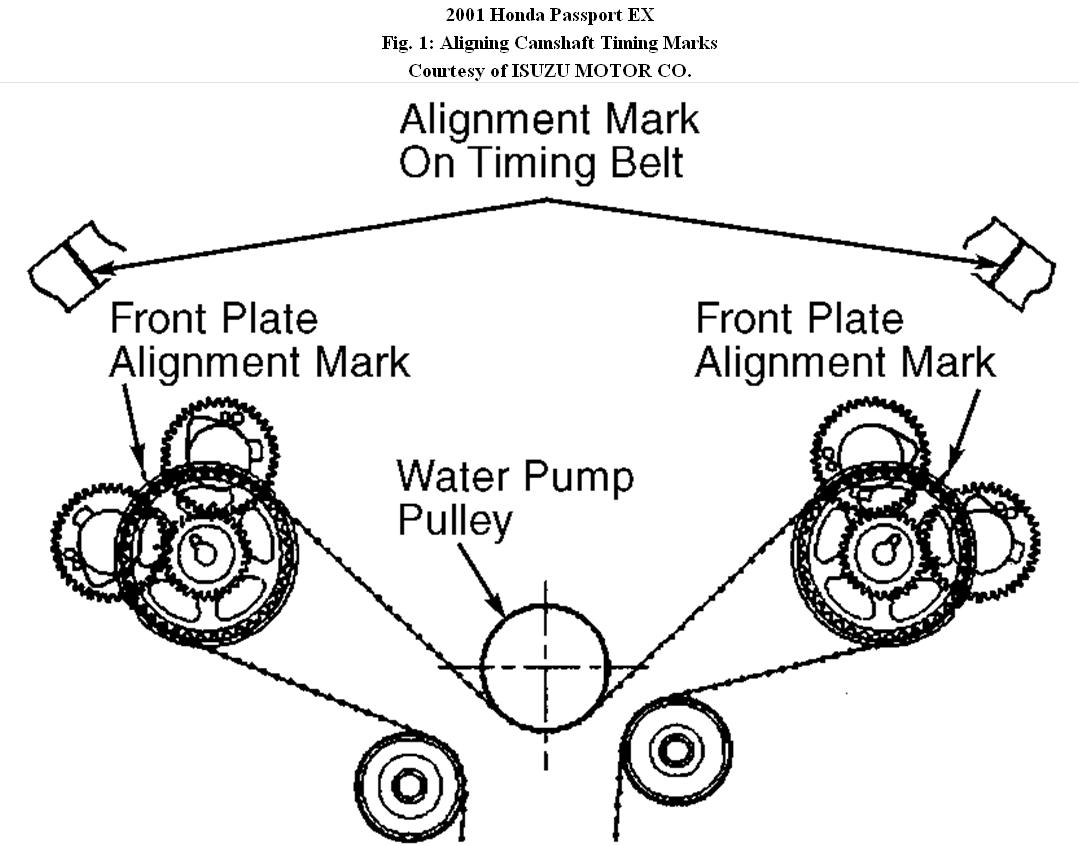 Timing Belt: I Need Timing Mark Diagrams for 2001 Honda