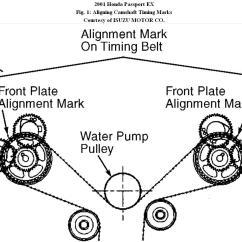 4 6 Timing Marks Diagram Vagus Nerve Belt I Need Mark Diagrams For 2001 Honda
