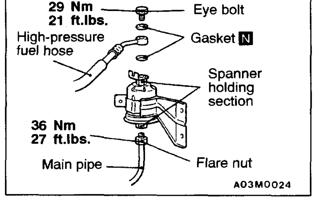 Fuel Filter and Pump Location Needed: I Need Help Finding