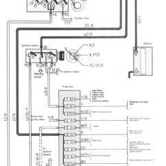 1993 Volvo 240 Wiring Diagrams Led Bulb Diagram Fuse Box Location All Data 740 We Davidforlife De U2022 Wiper Switch