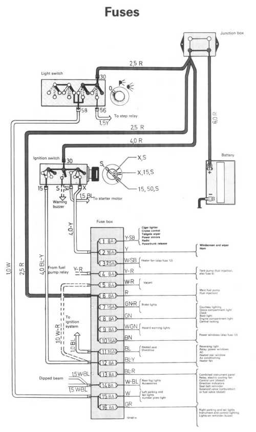 small resolution of 1992 volvo 240 fuse box diagram wiring diagram third level acura cl fuse box 2001 volvo 240 fuse box