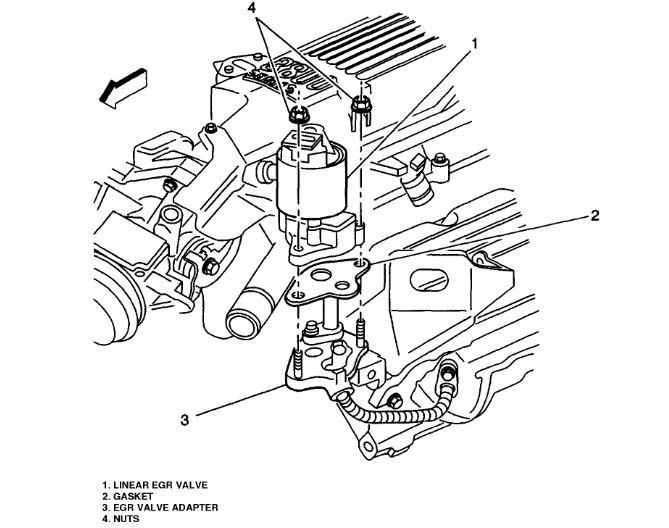 Erratic Engine Behavior: Just Replaced the MAF Sensor Due
