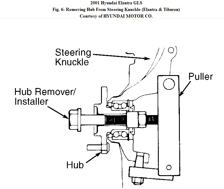 Service manual [Remove 2001 Hyundai Sonata Steering Column
