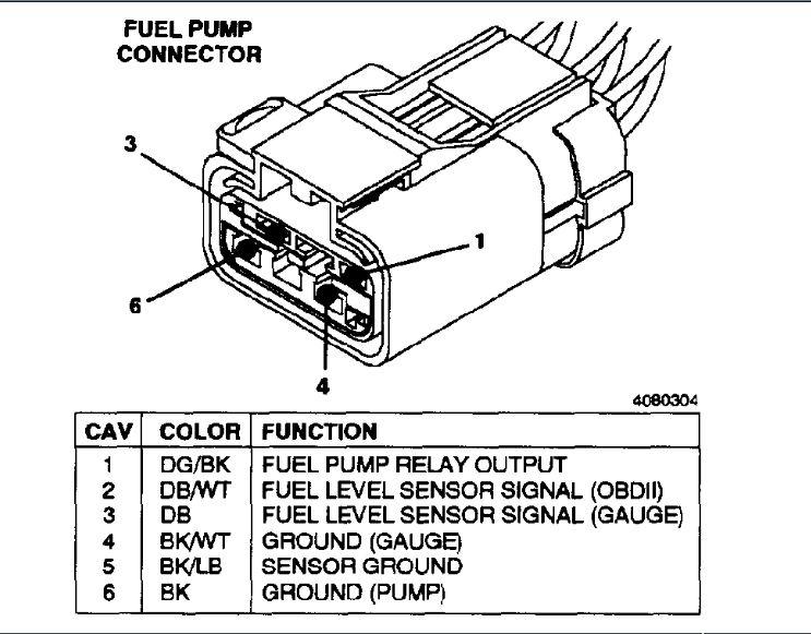 Fuel Pump Wiring Harness Plug: Fuel Pump Wiring Harness Plug.