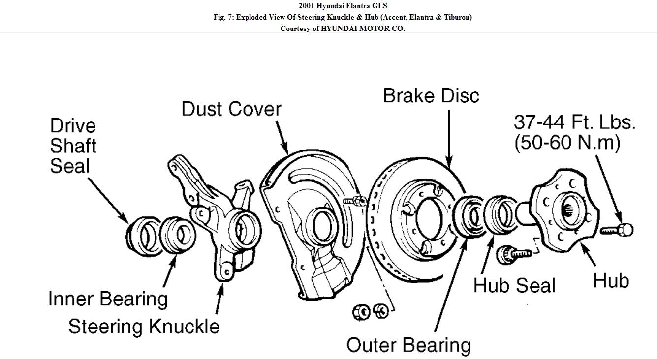 Boat Trailer Wheel Bearing Diagram Boat Trailer Bearing