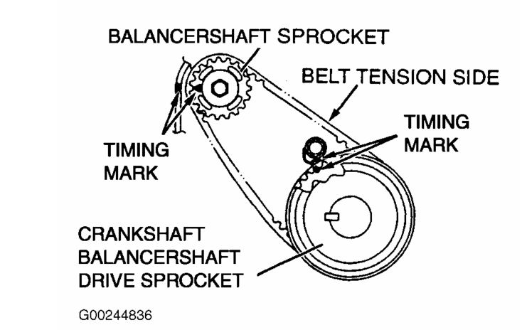 Timing Belt Marks: How to Align Timing Marks on My Lancer