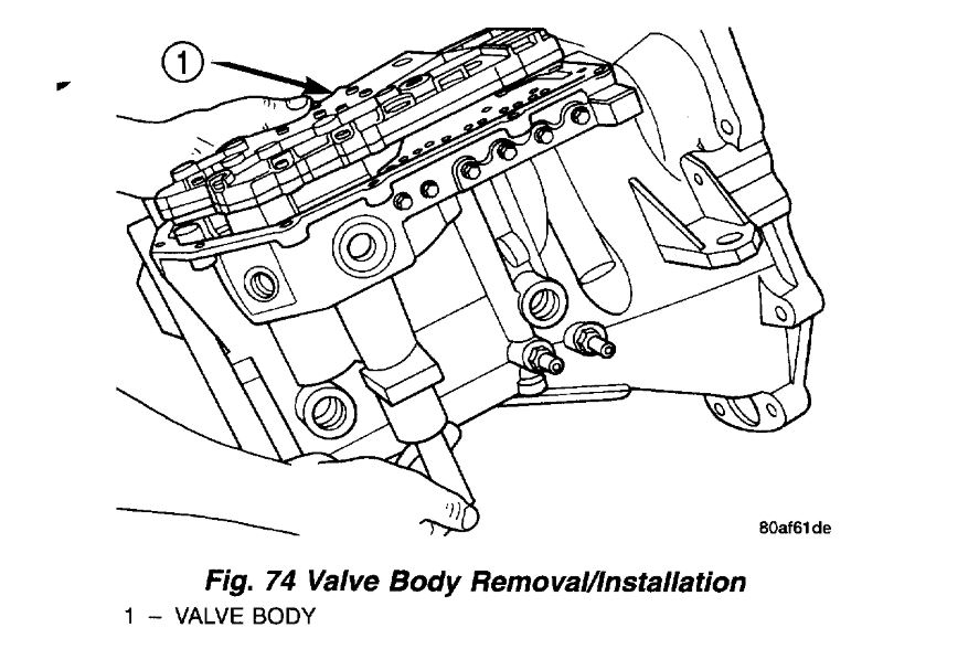 Possible Transmission Problems or Neutral Safety Switch