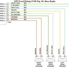 2000 Ford Explorer Radio Wiring Diagram Fat Structure 1996 F 150 Color All Data Code Schema 2005