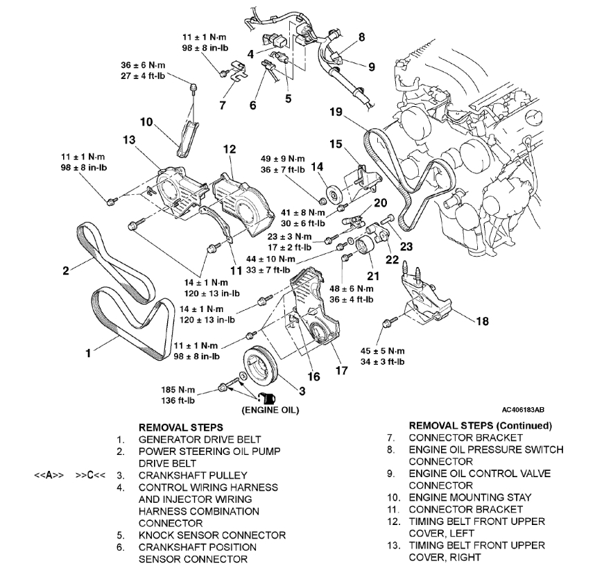 Timing Belt Replacement: Does 3.8 Liter V6 Have a Timing