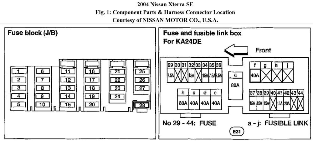 medium resolution of 2001 nissan xterra fuse box wiring diagram portal nissan quest relay diagram 2000 nissan xterra fuse