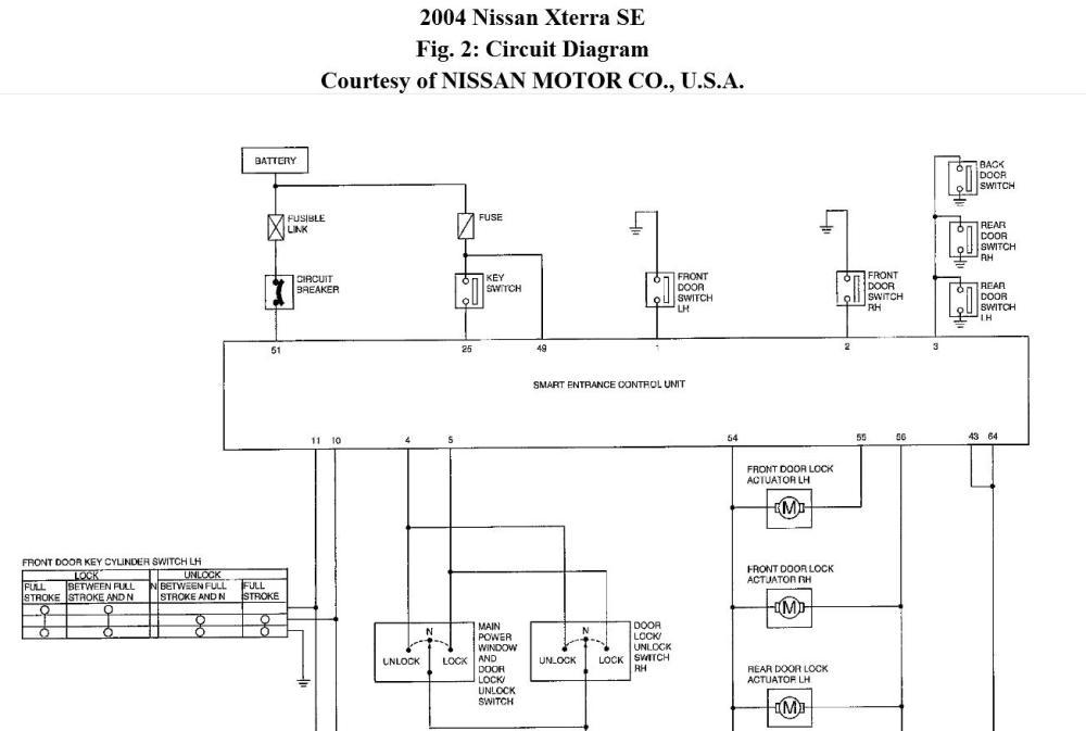 medium resolution of nissan fuse box abbreviations schema wiring diagrams 2010 nissan sentra fuse box nissan fuse box abbreviations