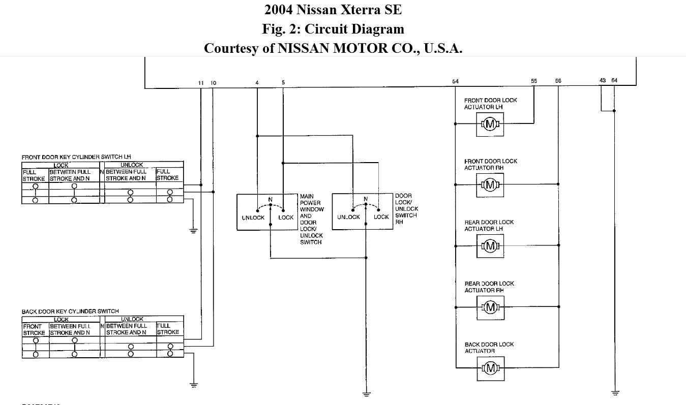 2006 nissan xterra stereo wiring diagram cat6 plug where is the central locking fuse can i find