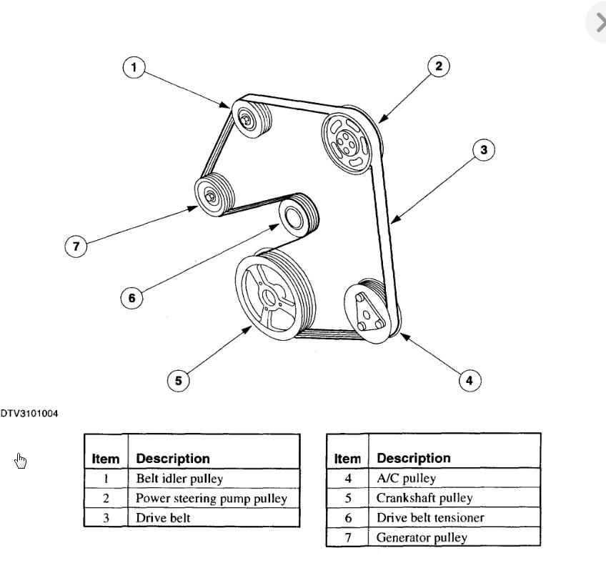 Engine Belt Diagram: I Need a Descriptive Engine Belt
