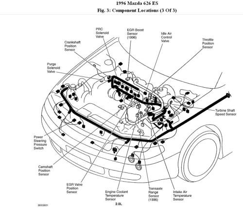small resolution of diagram for 1996 mazda 626 engine wiring resources rh fujipa ukgm org mazda 626 fuel 99 mazda 626 engine diagram