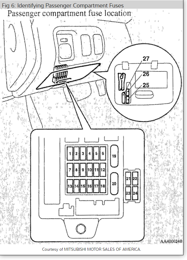 Fuse Panel Diagrams Please?: Need to Know Which Number