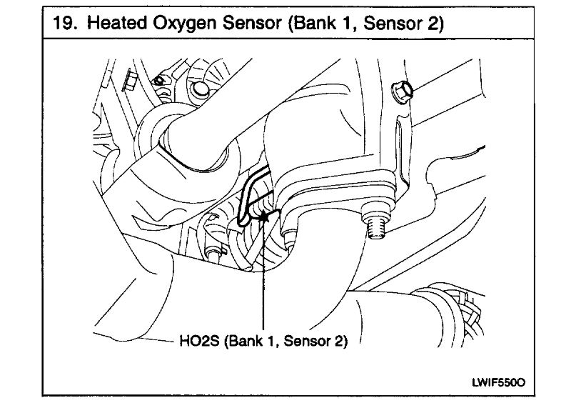Oxygen Sensor Locations: Hi, Can You Tell Me How Many