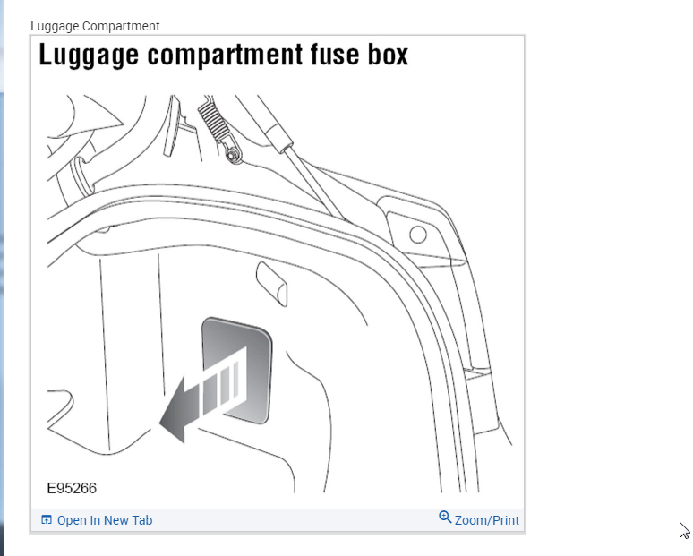 Fuse Diagrams Needed?: My Glove Box and Vanity Lights Do
