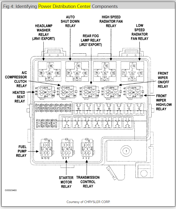 2004 Dodge Stratus Power Window Wiring Diagram Images