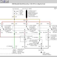 1984 oldsmobile delta 88 ac wiring diagram 42 wiring oldsmobile alero wiring diagram oldsmobile silhouette wiring diagram [ 1660 x 916 Pixel ]