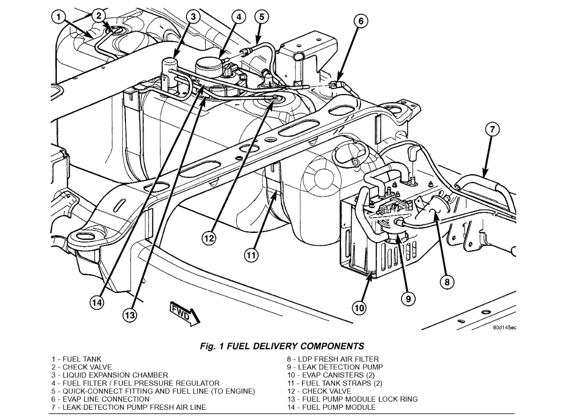 Fuel Filter Location?: Where Is the Fuel Filter Located on