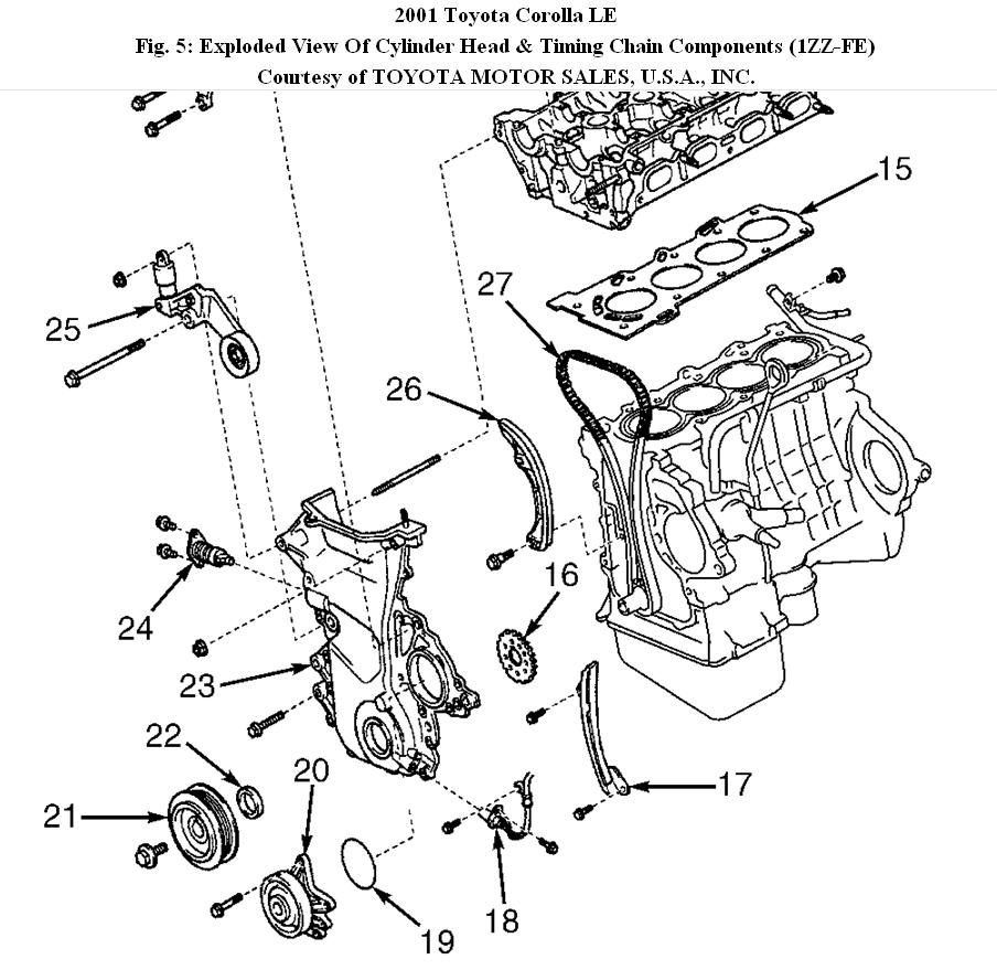 Service manual [2010 Toyota Sienna Engine Timing Chain