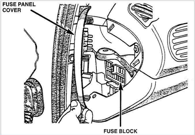 Gauges Not Working: No Gas, Mileage, Tachometer, Speedometer.