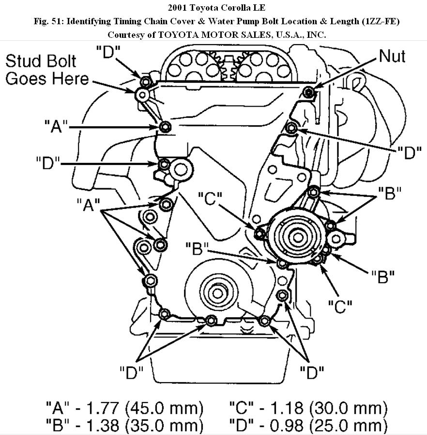 [1992 Toyota Corolla Engine Timing Chain Diagram