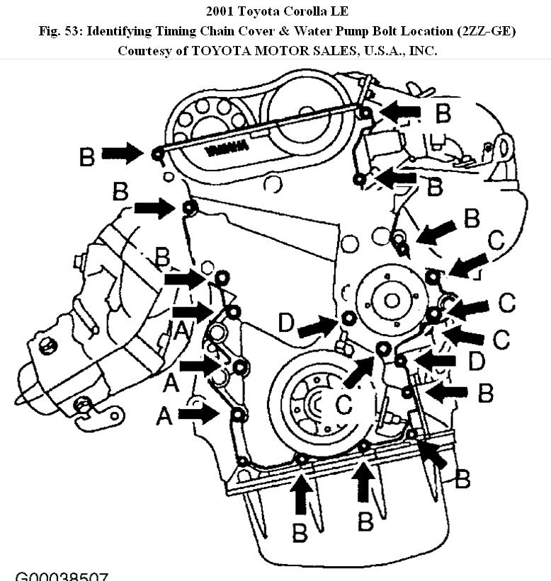 timing chani 2001 toyota corolla timing chain diagram how to