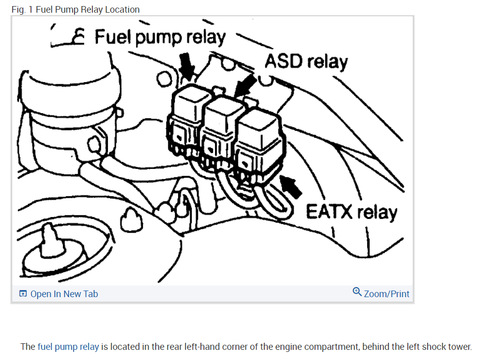 Fuel Filter & Fuel Pump Relay?: Where Our They Located on