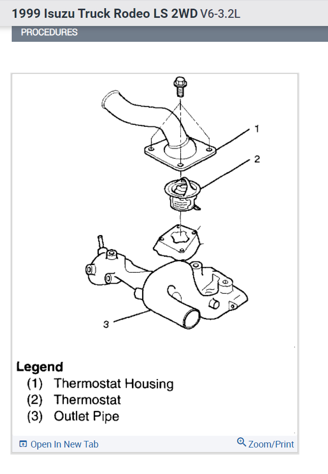 Thermostat Location and Replacement?: We Can't Find the
