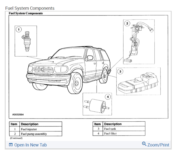 Replacing the Fuel Filter Where Is Its Location?