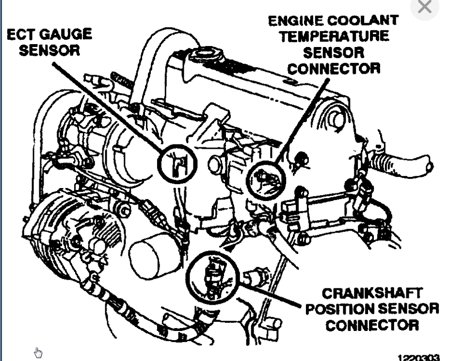 Crank Sensor Location: Does My Vehicle Listed Above Even