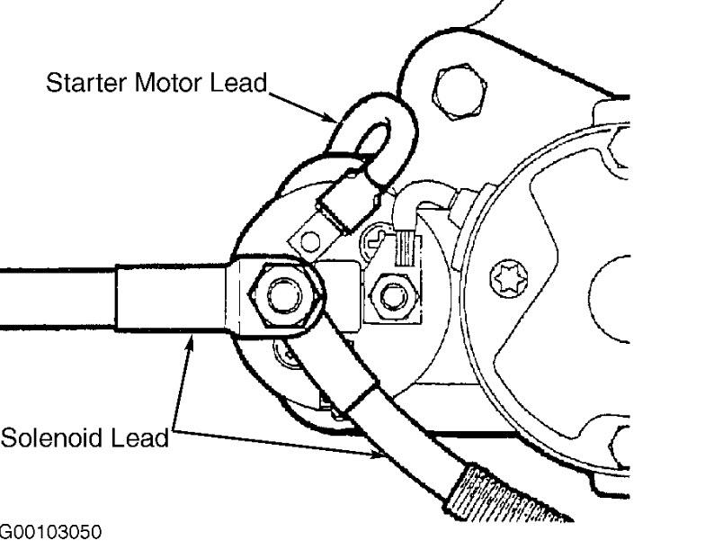 1993 Range Rover Starter Motor Installation: I Have An Old