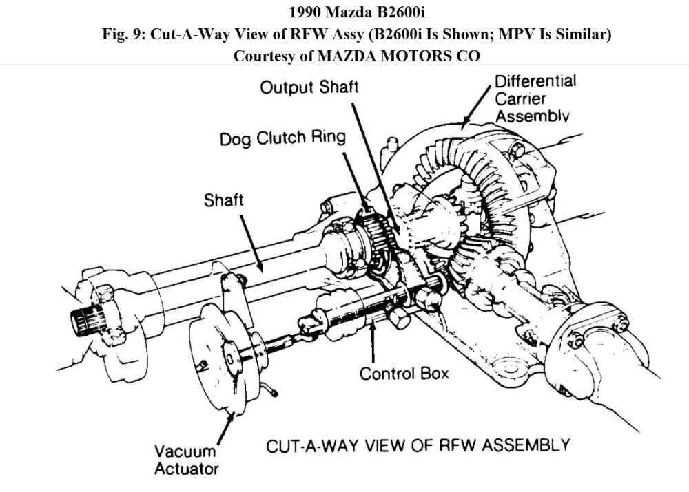 medium resolution of mazda b2500 engine diagram