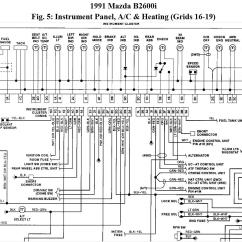 1987 Mazda B2000 Radio Wiring Diagram Single Phase Double Capacitor Induction Motor B2200 Engine Library