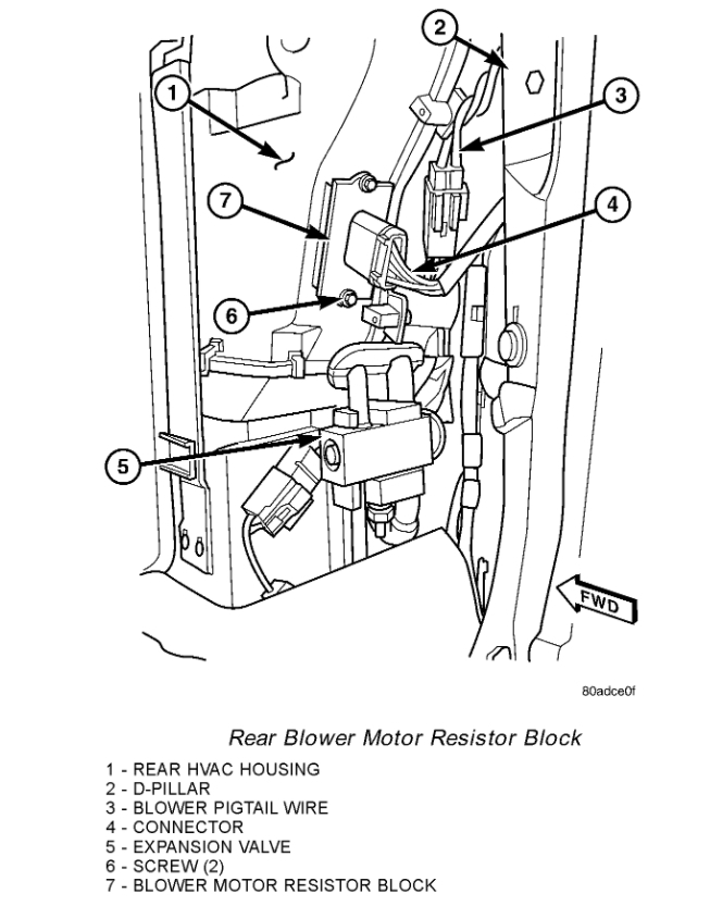 Blower Motor Speeds Not Working?: Anyone Tell Me Why a